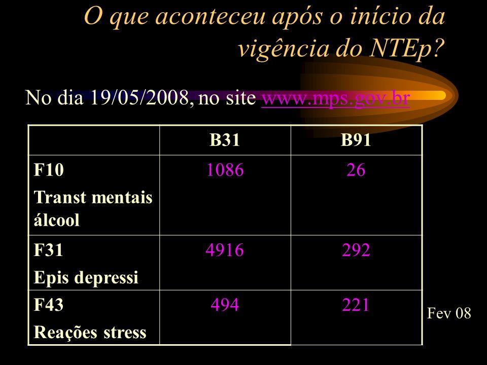 O que aconteceu após o início da vigência do NTEp? No dia 19/05/2008, no site www.mps.gov.brwww.mps.gov.br B31B91 F10 Transt mentais álcool 108626 F31