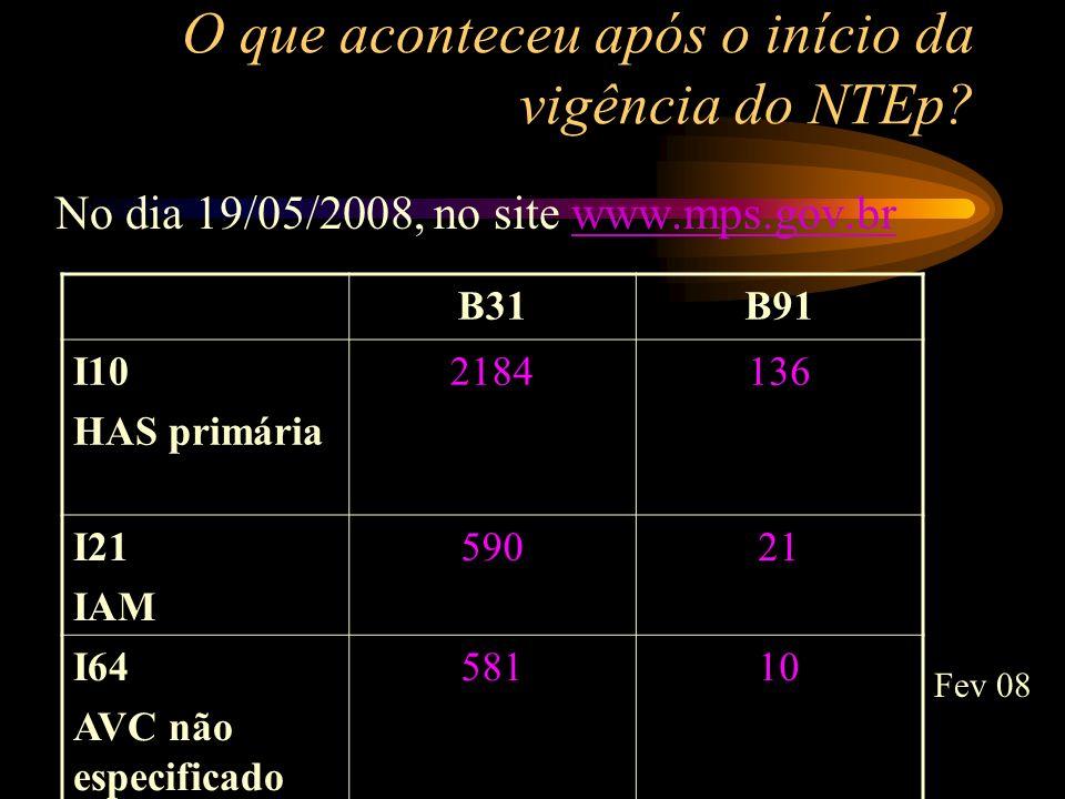 O que aconteceu após o início da vigência do NTEp? No dia 19/05/2008, no site www.mps.gov.brwww.mps.gov.br B31B91 I10 HAS primária 2184136 I21 IAM 590
