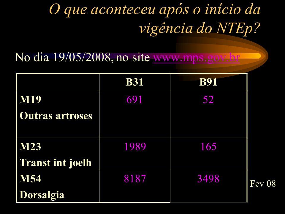 O que aconteceu após o início da vigência do NTEp? No dia 19/05/2008, no site www.mps.gov.brwww.mps.gov.br B31B91 M19 Outras artroses 69152 M23 Transt