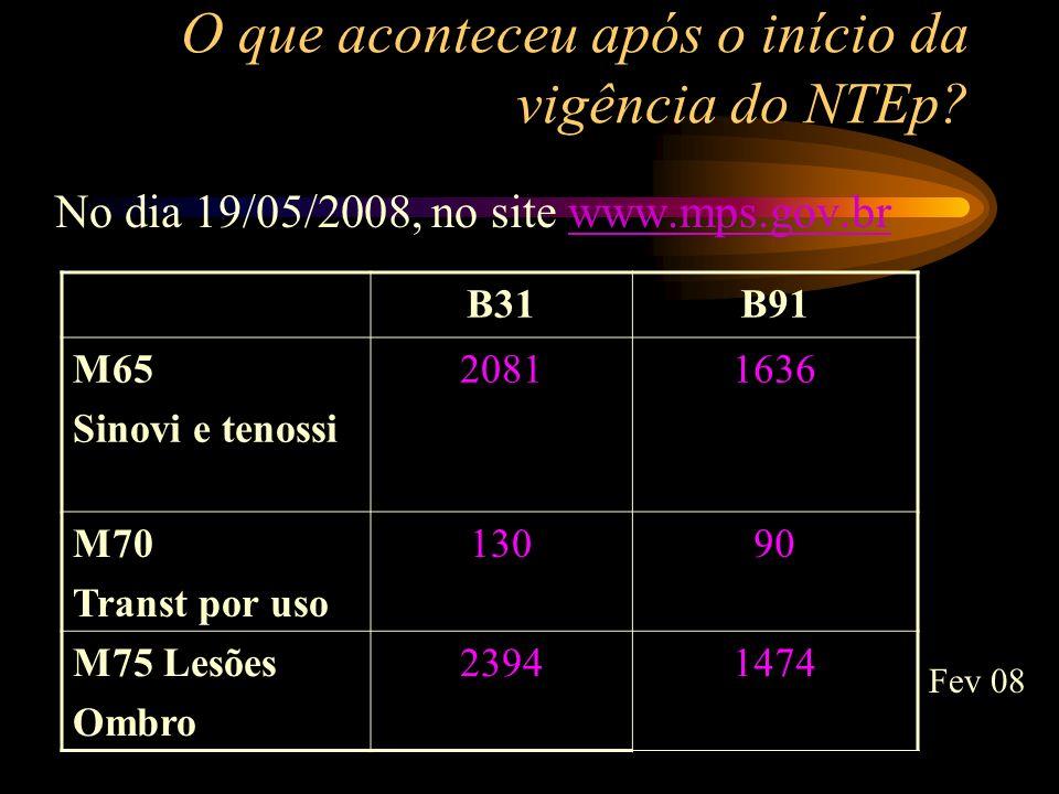 O que aconteceu após o início da vigência do NTEp? No dia 19/05/2008, no site www.mps.gov.brwww.mps.gov.br B31B91 M65 Sinovi e tenossi 20811636 M70 Tr