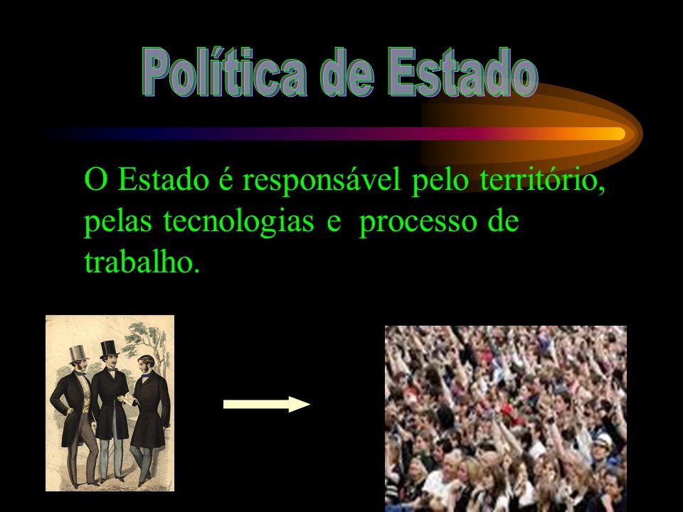O Estado é responsável pelo território, pelas tecnologias e processo de trabalho.