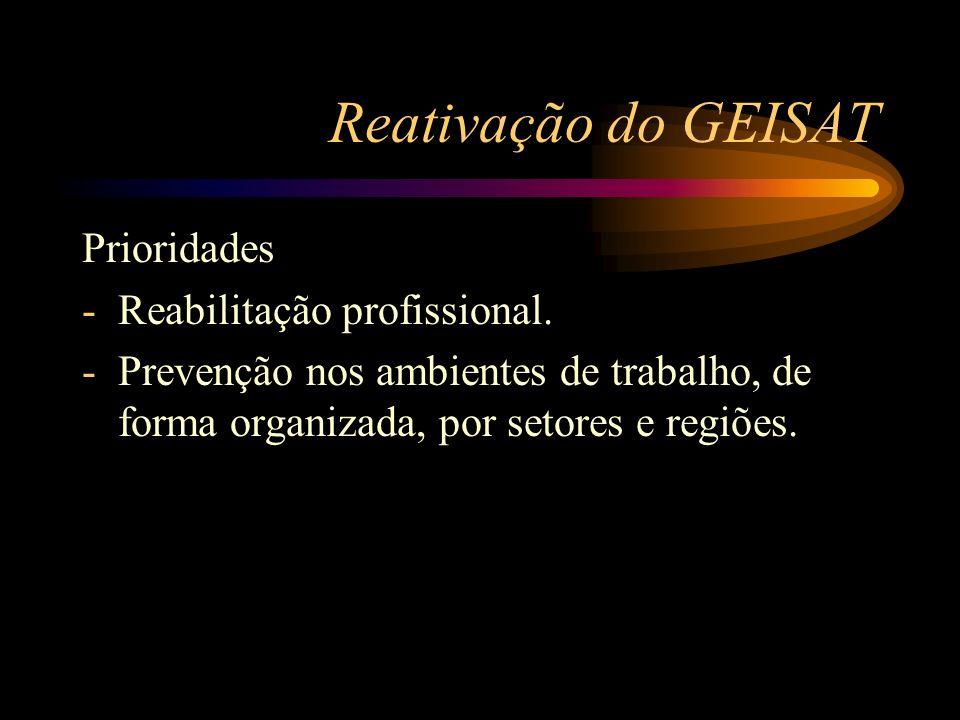 Reativação do GEISAT Prioridades -Reabilitação profissional. -Prevenção nos ambientes de trabalho, de forma organizada, por setores e regiões.