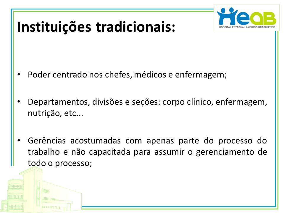 Instituições tradicionais: Poder centrado nos chefes, médicos e enfermagem; Departamentos, divisões e seções: corpo clínico, enfermagem, nutrição, etc