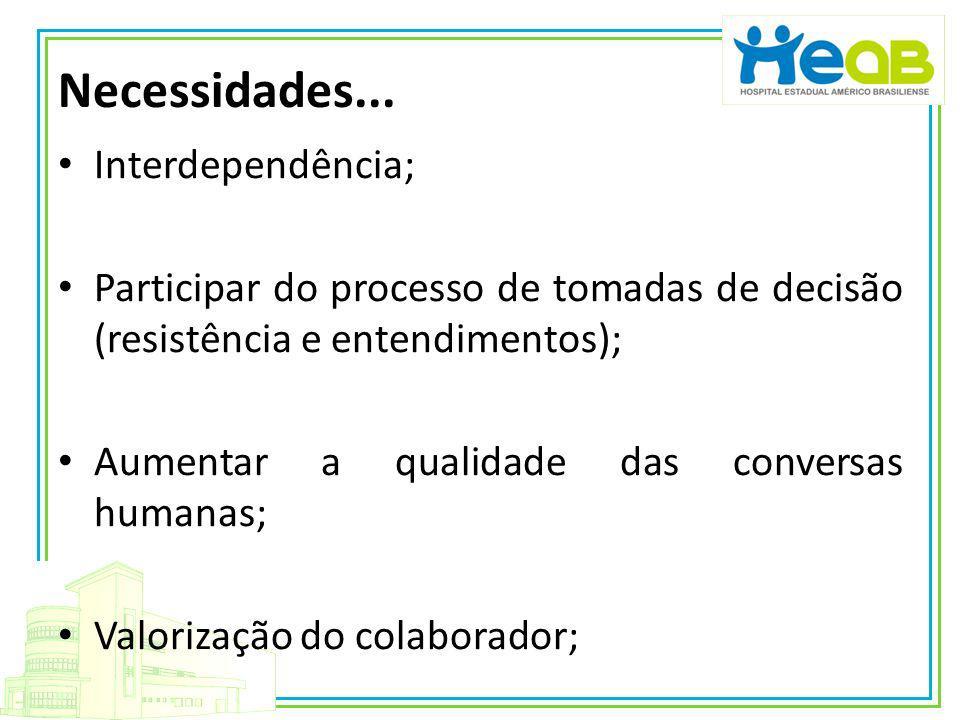 Necessidades... Interdependência; Participar do processo de tomadas de decisão (resistência e entendimentos); Aumentar a qualidade das conversas human