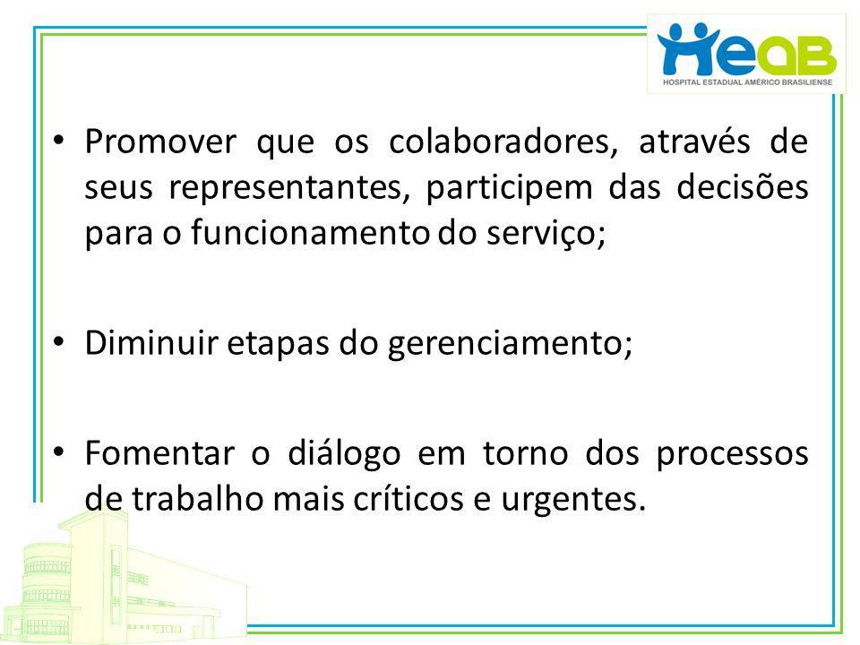 Promover que os colaboradores, através de seus representantes, participem das decisões para o funcionamento do serviço; Diminuir etapas do gerenciamen