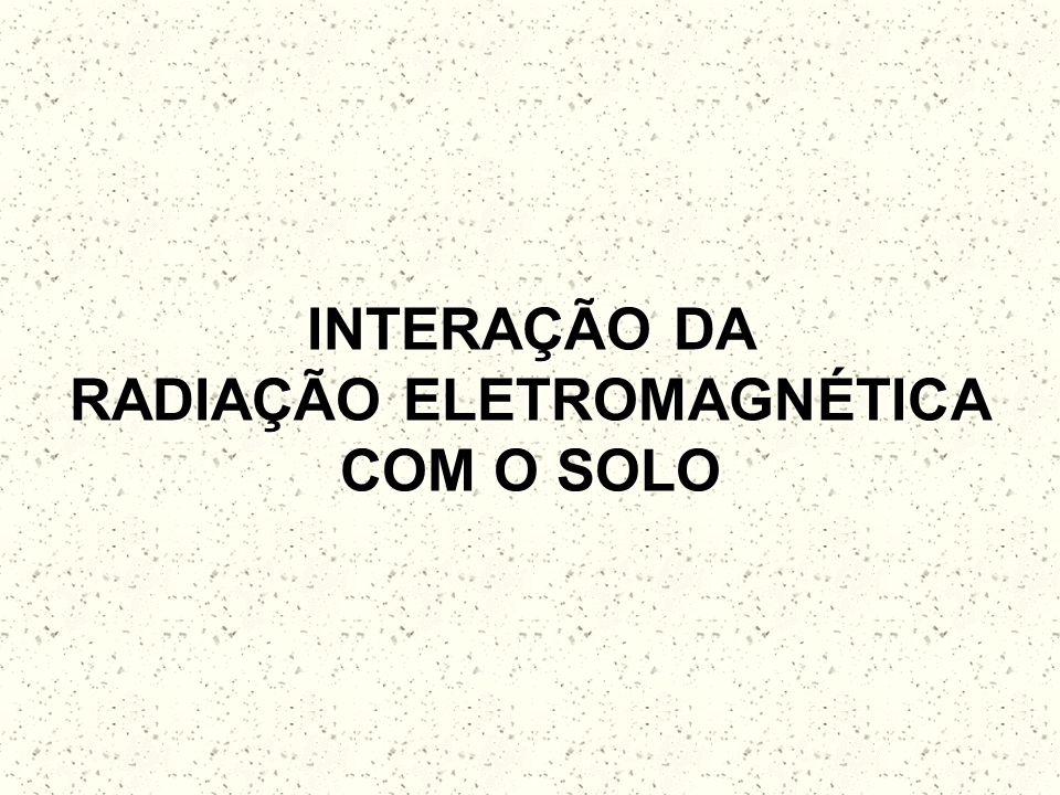 INTERAÇÃO DA RADIAÇÃO ELETROMAGNÉTICA COM O SOLO