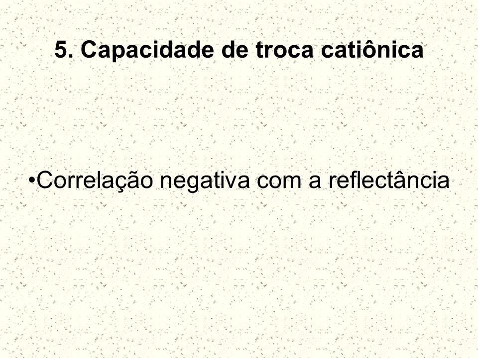 5. Capacidade de troca catiônica Correlação negativa com a reflectância