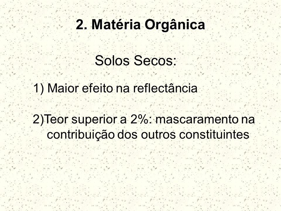 2. Matéria Orgânica Solos Secos: 1) Maior efeito na reflectância 2)Teor superior a 2%: mascaramento na contribuição dos outros constituintes