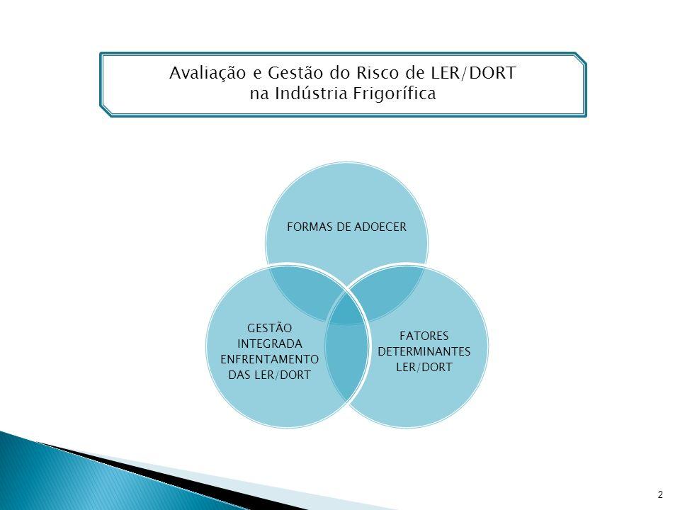 2 Avaliação e Gestão do Risco de LER/DORT na Indústria Frigorífica FORMAS DE ADOECER FATORES DETERMINANTES LER/DORT GESTÃO INTEGRADA ENFRENTAMENTO DAS