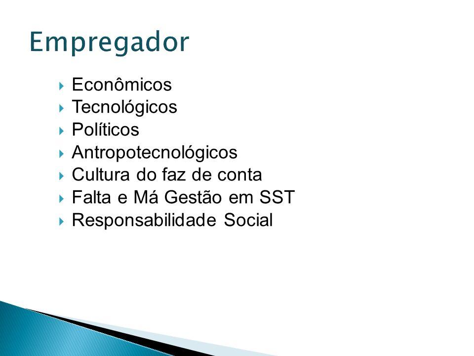 Econômicos Tecnológicos Políticos Antropotecnológicos Cultura do faz de conta Falta e Má Gestão em SST Responsabilidade Social