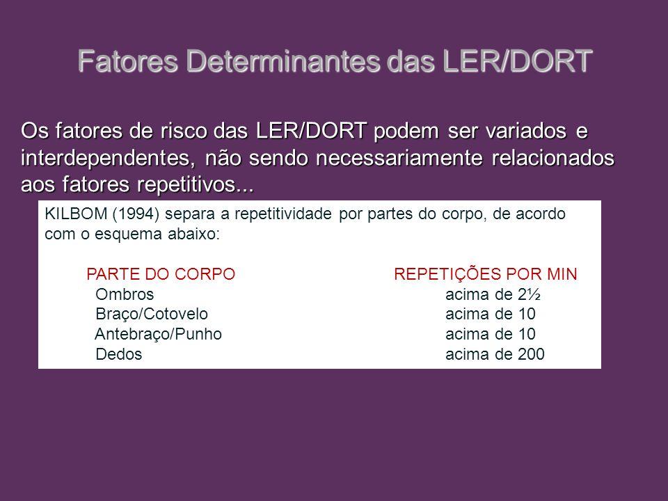 FatoresDeterminantes das LER/DORT Fatores Determinantes das LER/DORT Os fatores de risco das LER/DORT podem ser variados e interdependentes, não sendo