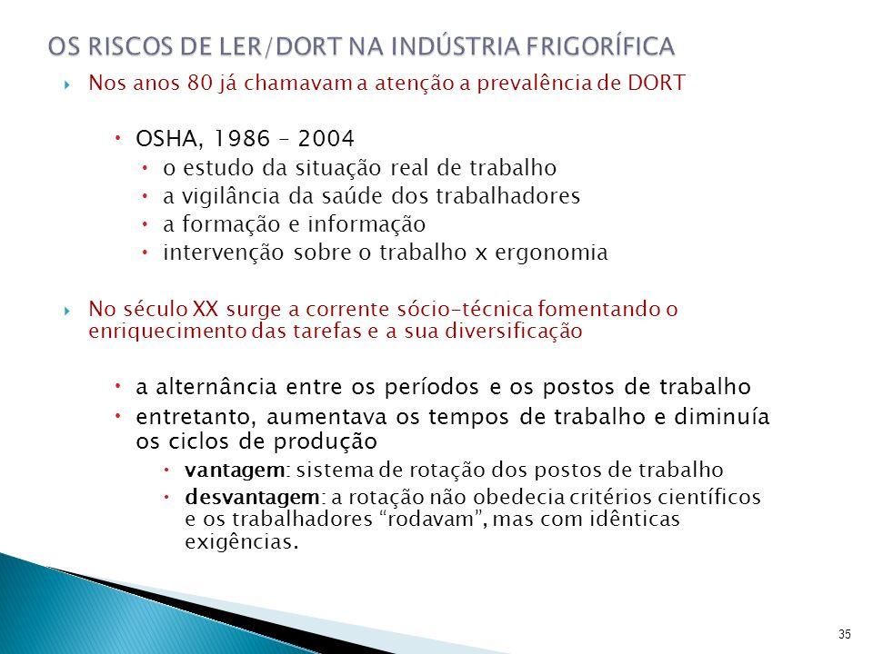 Nos anos 80 já chamavam a atenção a prevalência de DORT OSHA, 1986 – 2004 o estudo da situação real de trabalho a vigilância da saúde dos trabalhadore