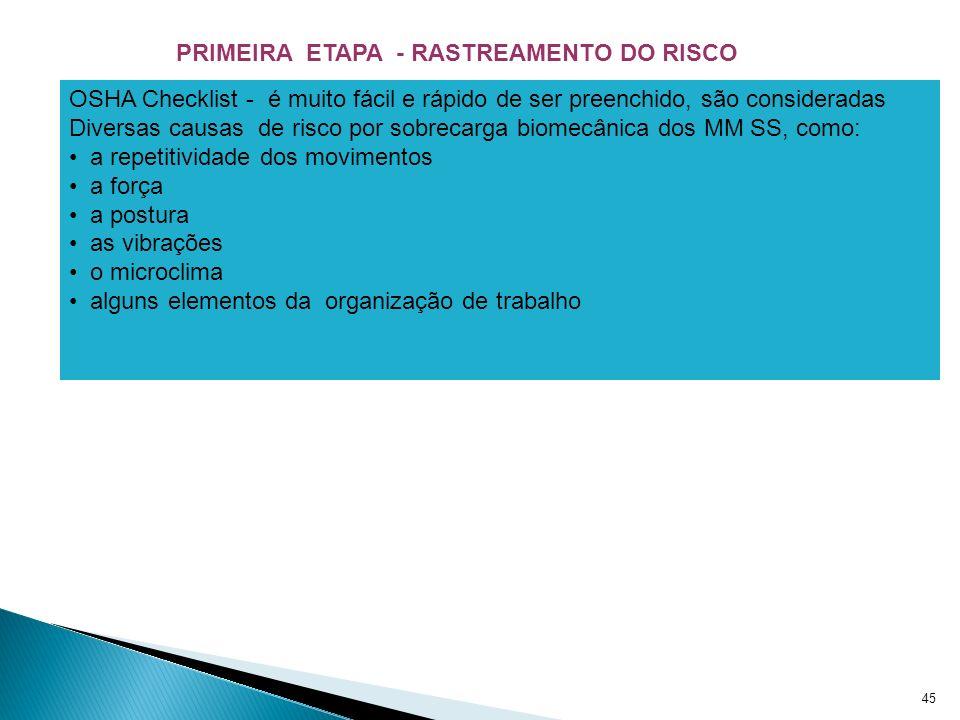 45 PRIMEIRA ETAPA - RASTREAMENTO DO RISCO OSHA Checklist - é muito fácil e rápido de ser preenchido, são consideradas Diversas causas de risco por sob