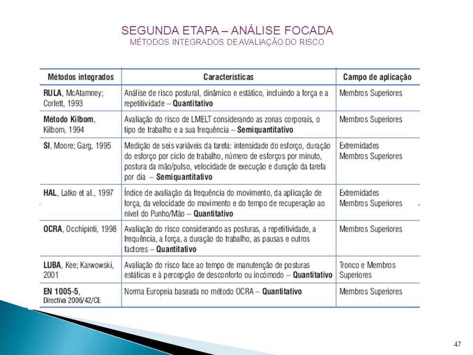 47 SEGUNDA ETAPA – ANÁLISE FOCADA MÉTODOS INTEGRADOS DE AVALIAÇÃO DO RISCO