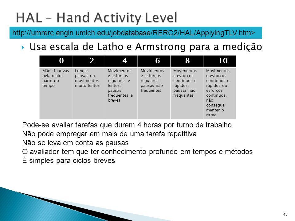 Usa escala de Latho e Armstrong para a medição 48 0 2 4 6 8 10 Mãos inativas pela maior parte do tempo Longas pausas ou movimentos muito lentos Movime