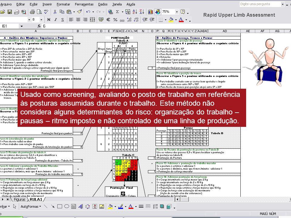 Rapid Upper Limb Assessment Usado como screening, avaliando o posto de trabalho em referência às posturas assumidas durante o trabalho. Este método nã