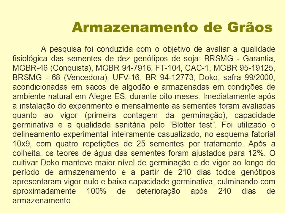 A pesquisa foi conduzida com o objetivo de avaliar a qualidade fisiológica das sementes de dez genótipos de soja: BRSMG - Garantia, MGBR-46 (Conquista