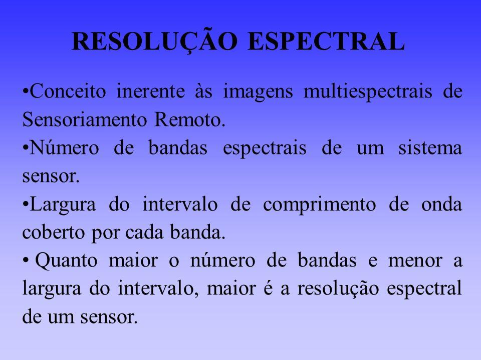 RESOLUÇÃO ESPECTRAL Conceito inerente às imagens multiespectrais de Sensoriamento Remoto.