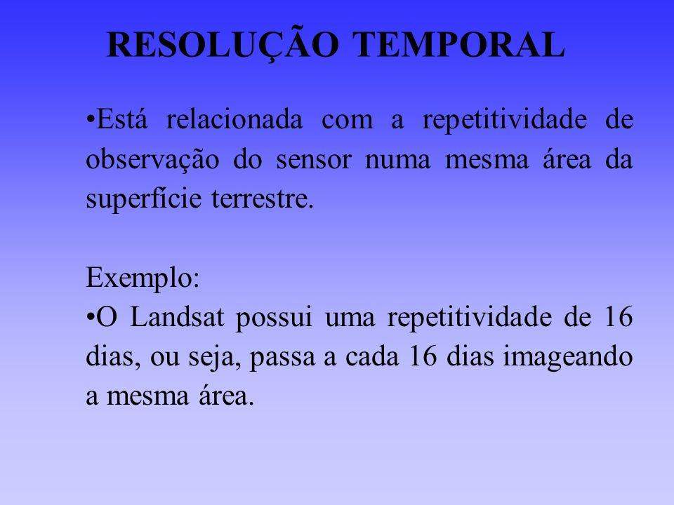 RESOLUÇÃO TEMPORAL Está relacionada com a repetitividade de observação do sensor numa mesma área da superfície terrestre.