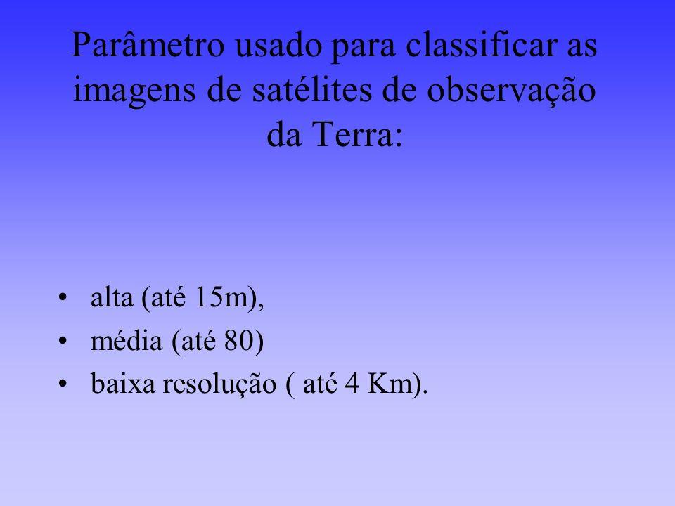 Parâmetro usado para classificar as imagens de satélites de observação da Terra: alta (até 15m), média (até 80) baixa resolução ( até 4 Km).