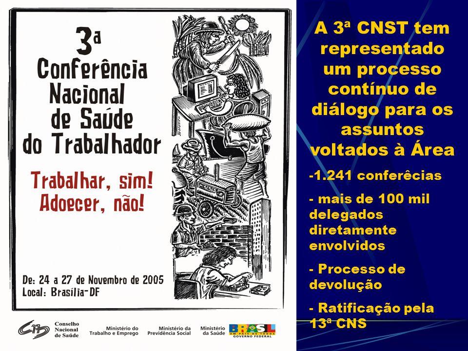 A 3ª CNST tem representado um processo contínuo de diálogo para os assuntos voltados à Área -1.241 conferêcias - mais de 100 mil delegados diretamente envolvidos - Processo de devolução - Ratificação pela 13ª CNS