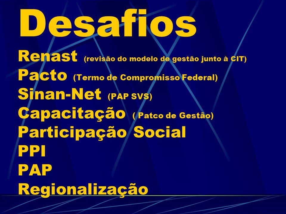 Desafios Renast (revisão do modelo de gestão junto à CIT) Pacto (Termo de Compromisso Federal) Sinan-Net (PAP SVS) Capacitação ( Patco de Gestão) Participação Social PPI PAP Regionalização