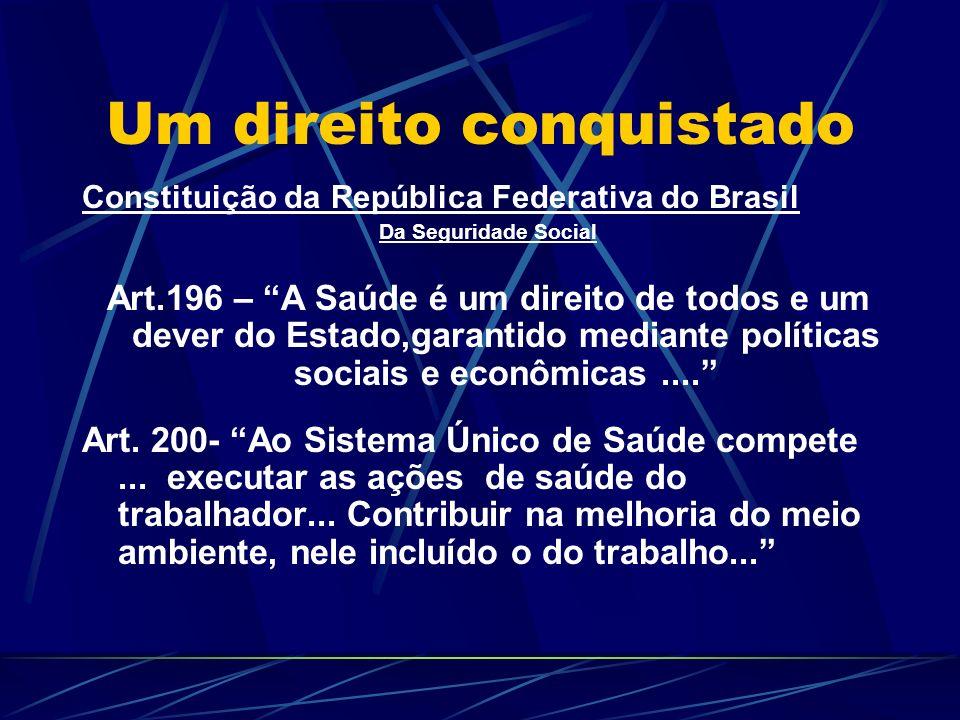 Um direito conquistado Constituição da República Federativa do Brasil Da Seguridade Social Art.196 – A Saúde é um direito de todos e um dever do Estado,garantido mediante políticas sociais e econômicas....
