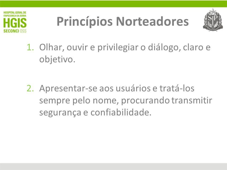 Princípios Norteadores 1.Olhar, ouvir e privilegiar o diálogo, claro e objetivo. 2.Apresentar-se aos usuários e tratá-los sempre pelo nome, procurando