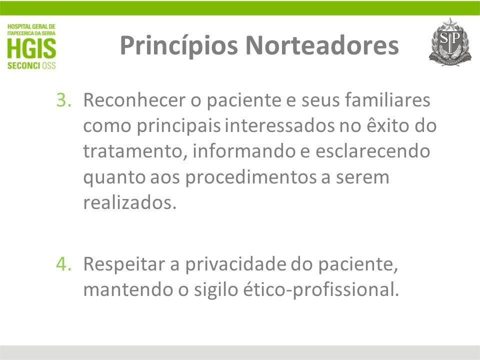 Princípios Norteadores 3.Reconhecer o paciente e seus familiares como principais interessados no êxito do tratamento, informando e esclarecendo quanto