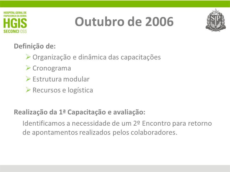 Outubro de 2006 Definição de: Organização e dinâmica das capacitações Cronograma Estrutura modular Recursos e logística Realização da 1ª Capacitação e