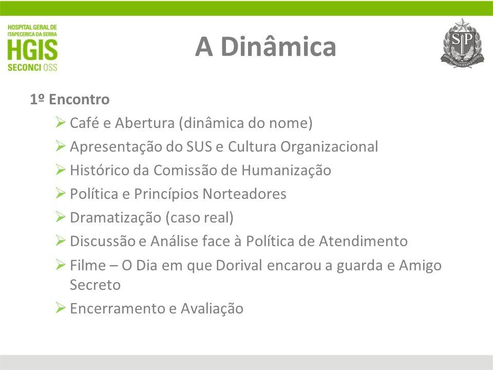 A Dinâmica 1º Encontro Café e Abertura (dinâmica do nome) Apresentação do SUS e Cultura Organizacional Histórico da Comissão de Humanização Política e