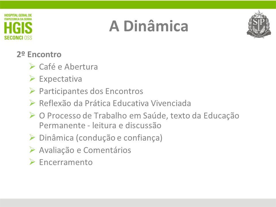 A Dinâmica 2º Encontro Café e Abertura Expectativa Participantes dos Encontros Reflexão da Prática Educativa Vivenciada O Processo de Trabalho em Saúd