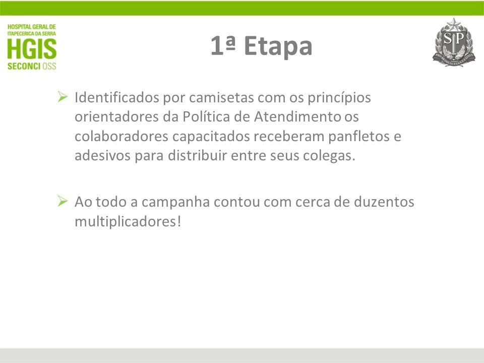 1ª Etapa Identificados por camisetas com os princípios orientadores da Política de Atendimento os colaboradores capacitados receberam panfletos e ades