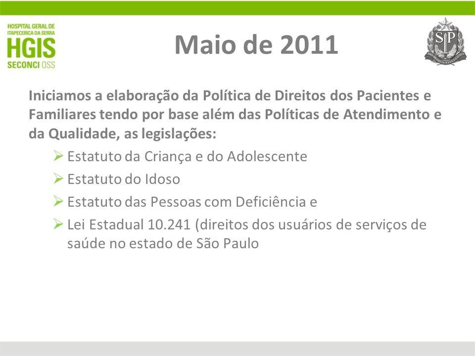 Maio de 2011 Iniciamos a elaboração da Política de Direitos dos Pacientes e Familiares tendo por base além das Políticas de Atendimento e da Qualidade
