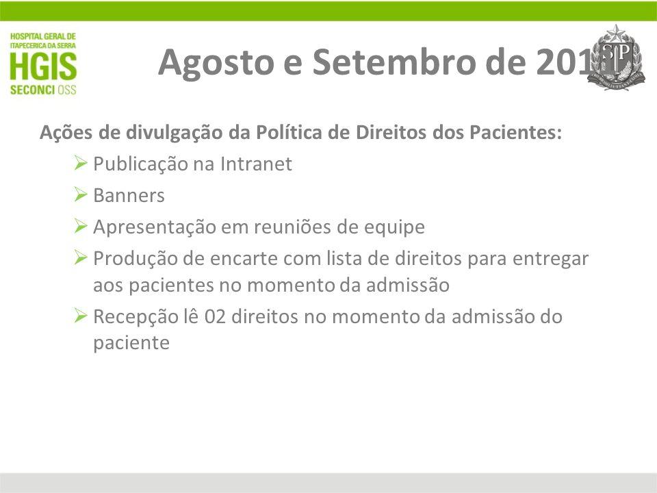 Agosto e Setembro de 2011 Ações de divulgação da Política de Direitos dos Pacientes: Publicação na Intranet Banners Apresentação em reuniões de equipe