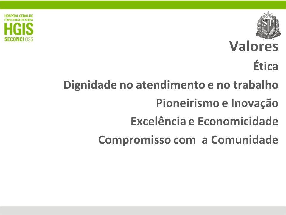 Valores Ética Dignidade no atendimento e no trabalho Pioneirismo e Inovação Excelência e Economicidade Compromisso com a Comunidade