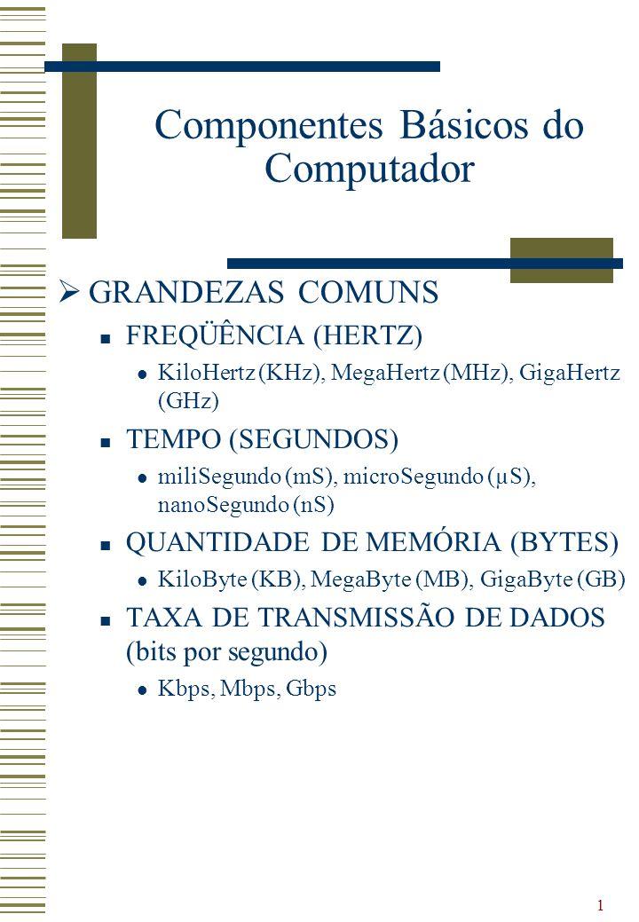 1 Componentes Básicos do Computador GRANDEZAS COMUNS FREQÜÊNCIA (HERTZ) KiloHertz (KHz), MegaHertz (MHz), GigaHertz (GHz) TEMPO (SEGUNDOS) miliSegundo