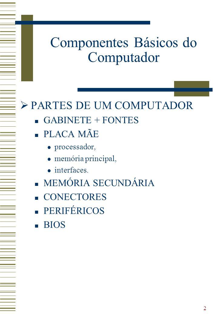 2 PARTES DE UM COMPUTADOR GABINETE + FONTES PLACA MÃE processador, memória principal, interfaces. MEMÓRIA SECUNDÁRIA CONECTORES PERIFÉRICOS BIOS Compo