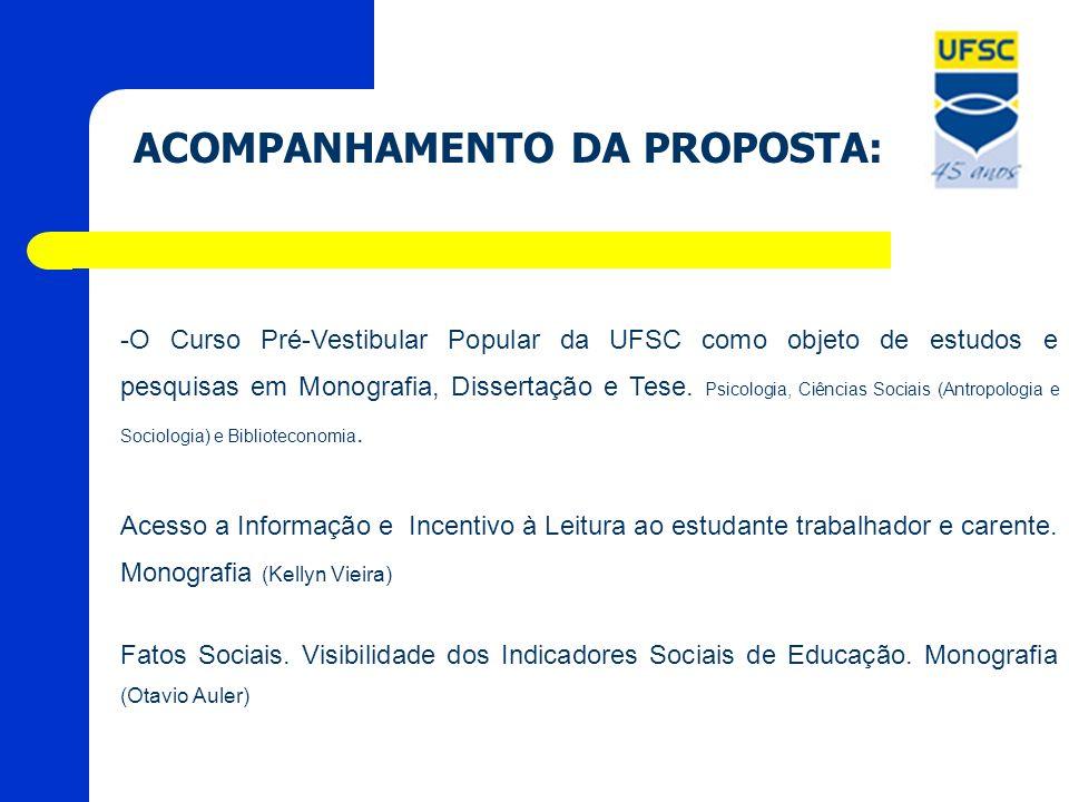 ACOMPANHAMENTO DA PROPOSTA: -O Curso Pré-Vestibular Popular da UFSC como objeto de estudos e pesquisas em Monografia, Dissertação e Tese. Psicologia,