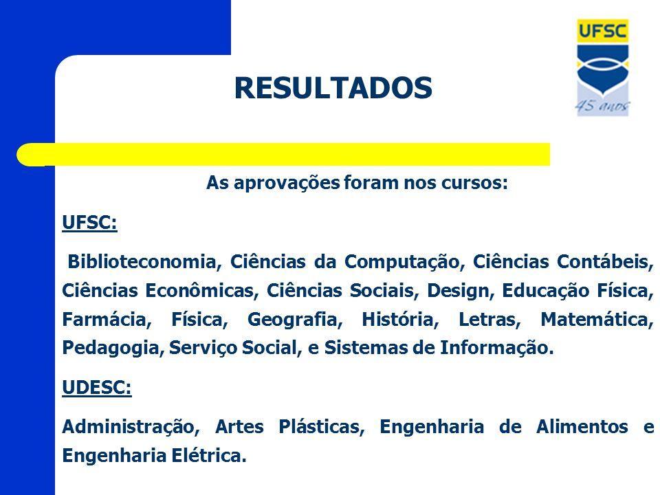 RESULTADOS As aprovações foram nos cursos: UFSC: Biblioteconomia, Ciências da Computação, Ciências Contábeis, Ciências Econômicas, Ciências Sociais, D
