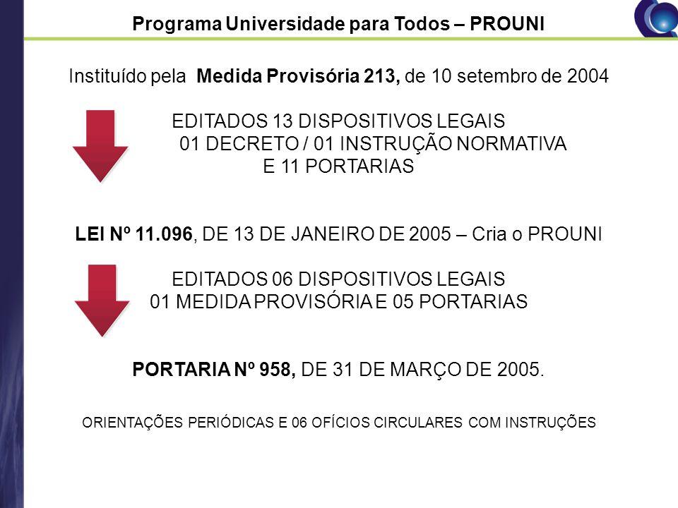 Instituído pela Medida Provisória 213, de 10 setembro de 2004 EDITADOS 13 DISPOSITIVOS LEGAIS 01 DECRETO / 01 INSTRUÇÃO NORMATIVA E 11 PORTARIAS LEI Nº 11.096, DE 13 DE JANEIRO DE 2005 – Cria o PROUNI EDITADOS 06 DISPOSITIVOS LEGAIS 01 MEDIDA PROVISÓRIA E 05 PORTARIAS PORTARIA Nº 958, DE 31 DE MARÇO DE 2005.