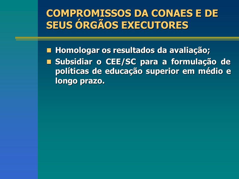 Caberá à CONAES: Determinar ações e indicadores comuns de avaliação da educação superior; Determinar ações e indicadores comuns de avaliação da educaç