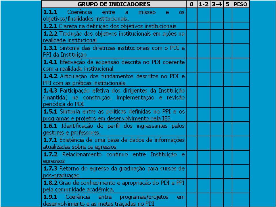ESTUDOS DO GT – AI - D 1 – MISSÃO E PLANO DE DESENV. INSTITUCIONAL