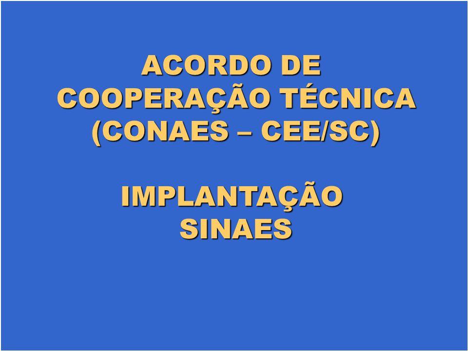 ACORDO DE COOPERAÇÃO TÉCNICA (CONAES – CEE/SC) IMPLANTAÇÃOSINAES