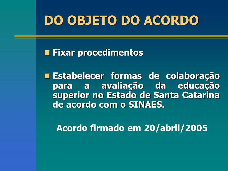 Fixar procedimentos Fixar procedimentos Estabelecer formas de colaboração para a avaliação da educação superior no Estado de Santa Catarina de acordo com o SINAES.