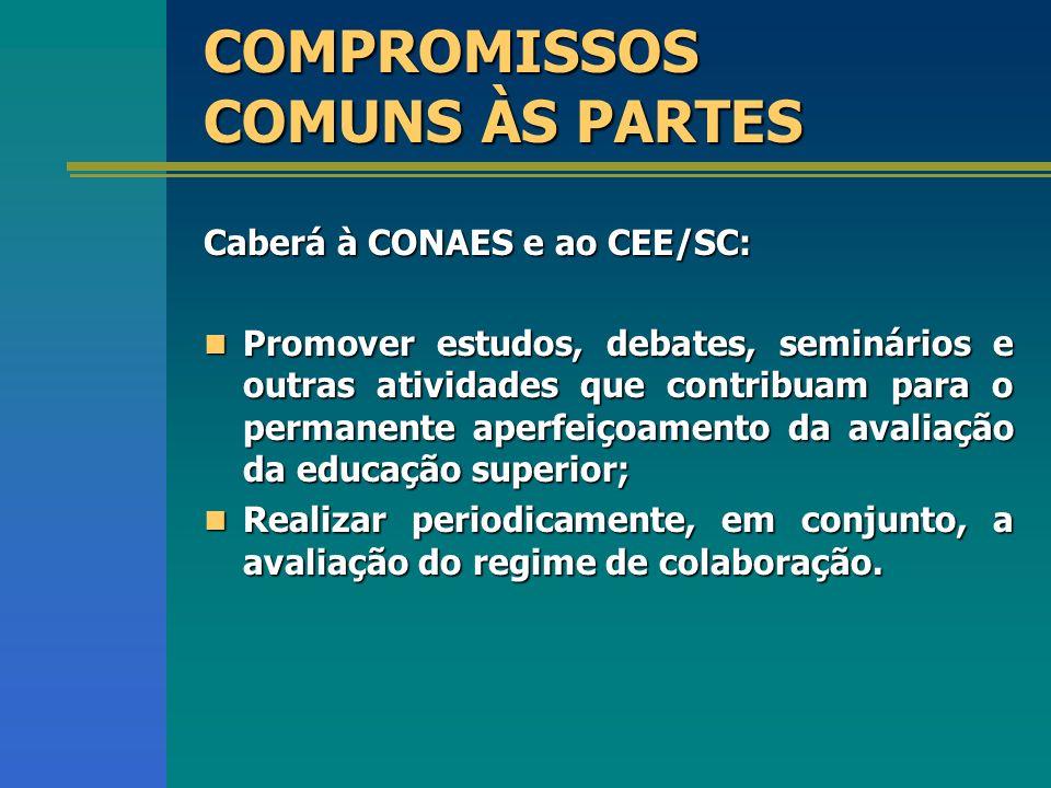 Fixar procedimentos Fixar procedimentos Estabelecer formas de colaboração para a avaliação da educação superior no Estado de Santa Catarina de acordo