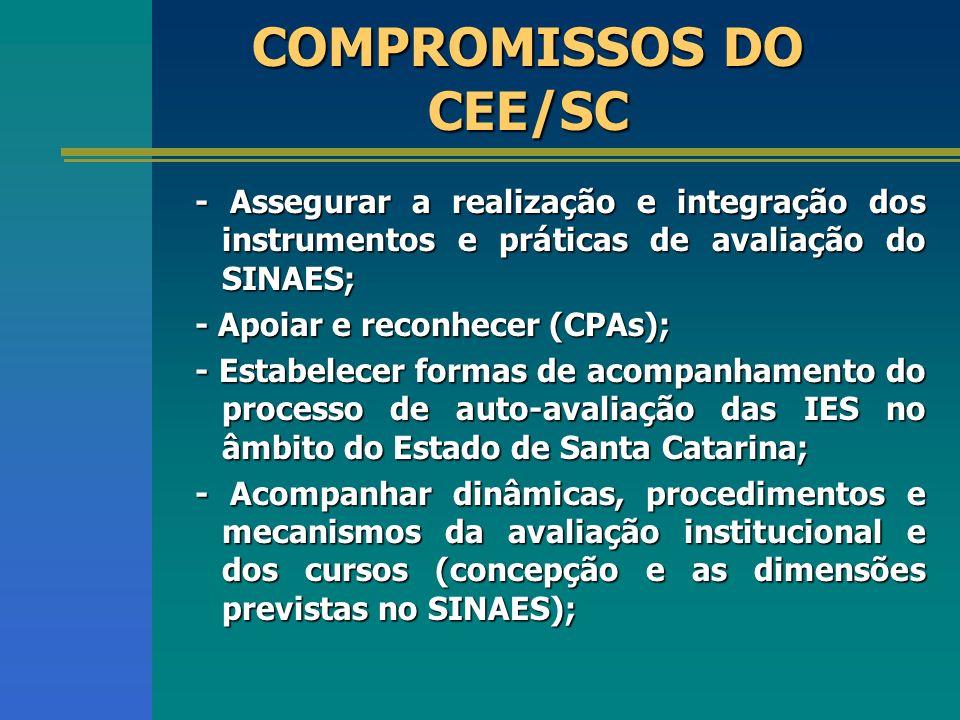 - Assegurar a realização e integração dos instrumentos e práticas de avaliação do SINAES; - Assegurar a realização e integração dos instrumentos e práticas de avaliação do SINAES; - Apoiar e reconhecer (CPAs); - Apoiar e reconhecer (CPAs); - Estabelecer formas de acompanhamento do processo de auto-avaliação das IES no âmbito do Estado de Santa Catarina; - Estabelecer formas de acompanhamento do processo de auto-avaliação das IES no âmbito do Estado de Santa Catarina; - Acompanhar dinâmicas, procedimentos e mecanismos da avaliação institucional e dos cursos (concepção e as dimensões previstas no SINAES); - Acompanhar dinâmicas, procedimentos e mecanismos da avaliação institucional e dos cursos (concepção e as dimensões previstas no SINAES); COMPROMISSOS DO CEE/SC