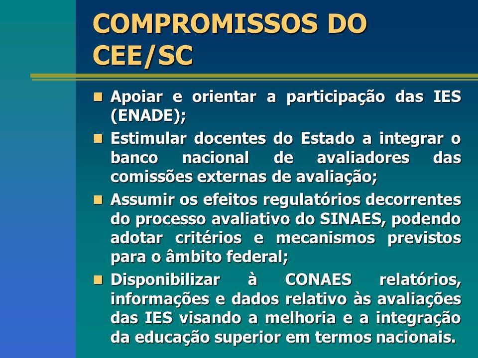 - Assegurar a realização e integração dos instrumentos e práticas de avaliação do SINAES; - Assegurar a realização e integração dos instrumentos e prá