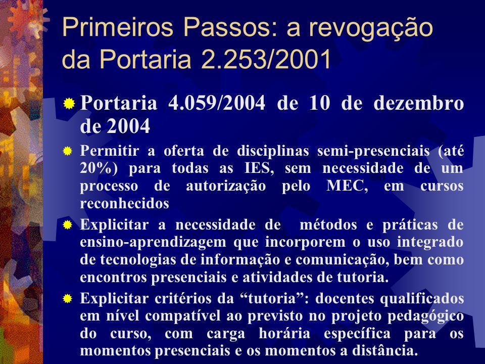 Ações da SESu em 2005 Credenciamentos das IES vinculadas ao Projeto Veredas em Minas Gerais para a oferta de licenciaturas a distância Credenciamento, Recredenciamento e Reconhecimento dos cursos das IFES para oferta de licenciaturas a distância Agilização de credenciamentos de IPES para viabilizar o novo Edital da SEED ·Articulação com SEED para discutir legislação de EAD Articulação com INEP para aprimoramento dos critérios de avaliação Acompanhar a oferta dos cursos autorizados em 2004