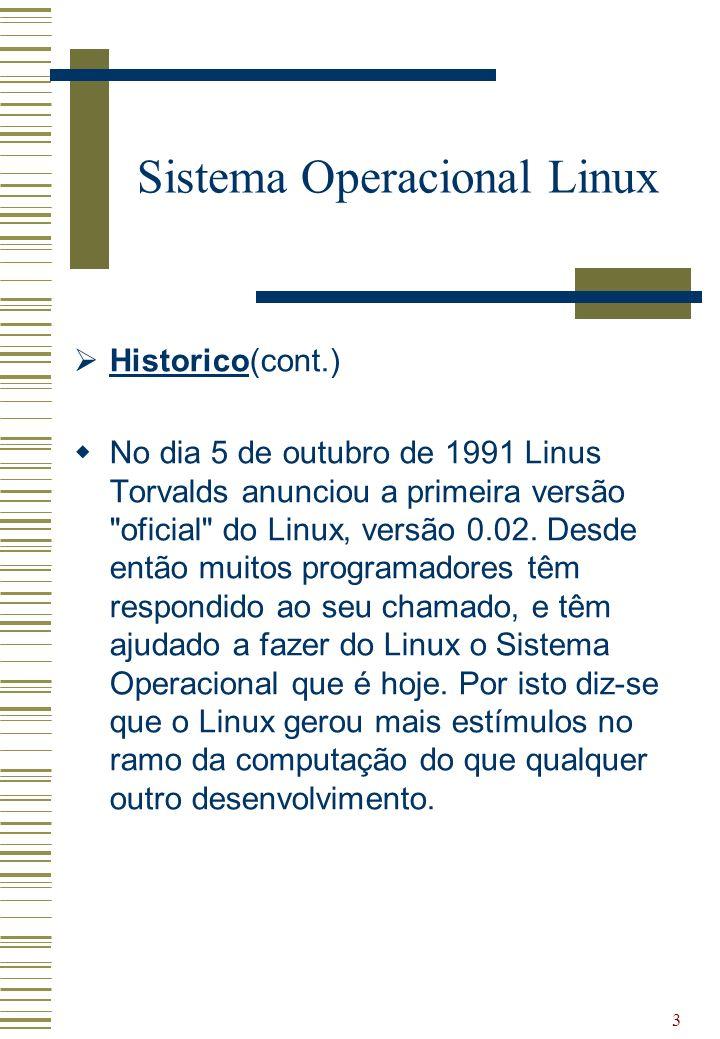3 Historico(cont.) No dia 5 de outubro de 1991 Linus Torvalds anunciou a primeira versão